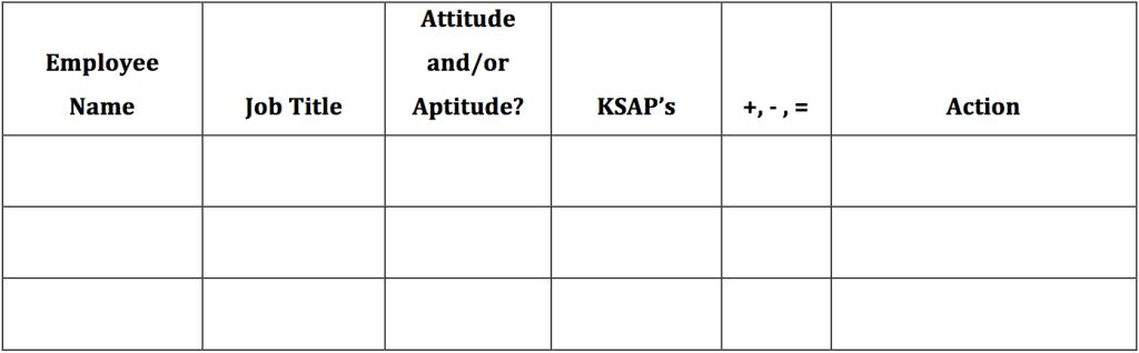 attitude_aptitude_chart