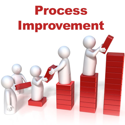 EP13: Simple Process Improvement | Defeat the Drama